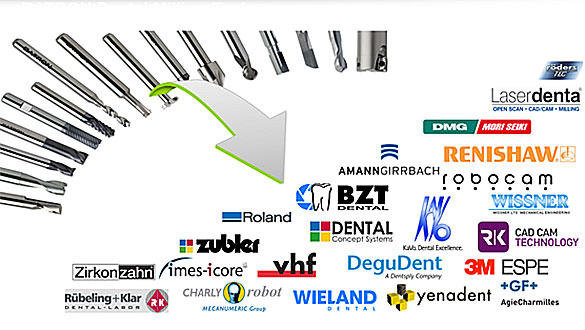 Dental milling tools for most CAD CAM dental milling machines are developed by DATRON AG in Germany.