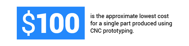 Cost statistic for CNC prototyping.