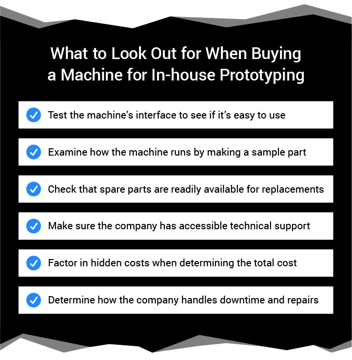Tips for Setting Up Your First Prototyping Lab: What to Look Out for When Buying a Machine.