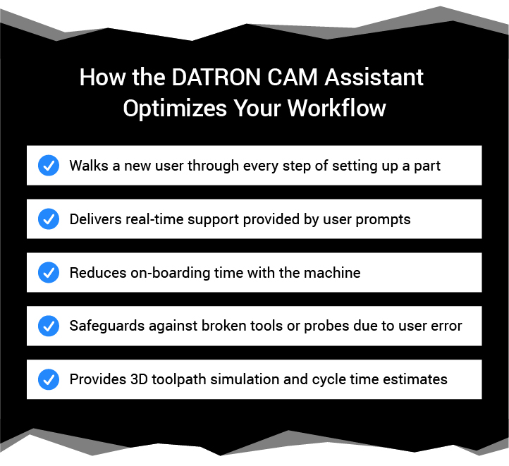 How the DATRON CAM Assistant Optimizes Your Workflow