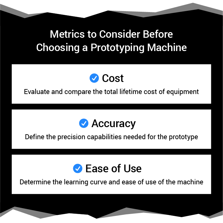 Metrics to Consider Before Choosing a Prototyping Machine