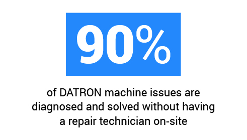 "DATRON repair statistic: ""90% of DATRON machine issues are diagnosed and solved without having a repair technician on-site"""
